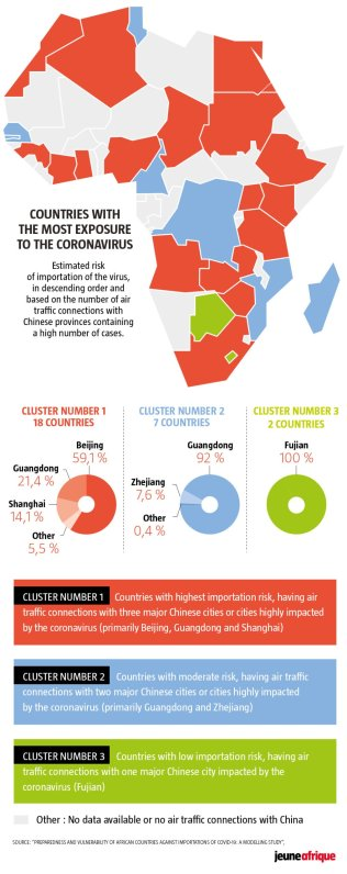 The Africa Report Africa Risk for COVID-19